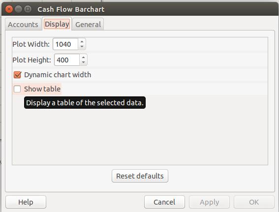 cash-flow-barchart-option-showtable